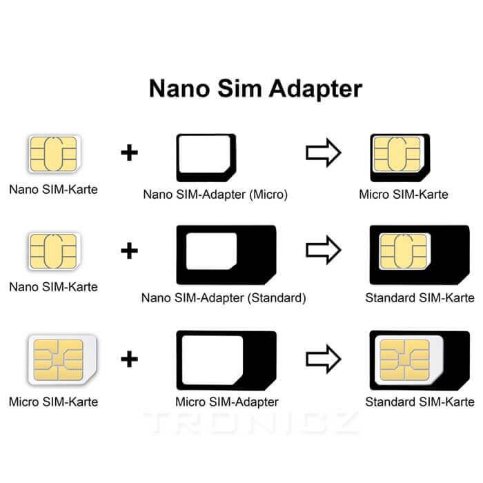 slot sim card noosy