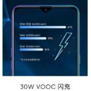 گوشی Realme X2 از شارژ سریع 30 واتی پشتیبانی میکند!